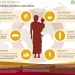 Infographic about Strengthening Women's Land Rights